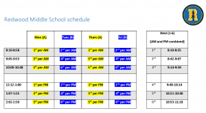 Redwood Middle School schedule (click to enlarge)